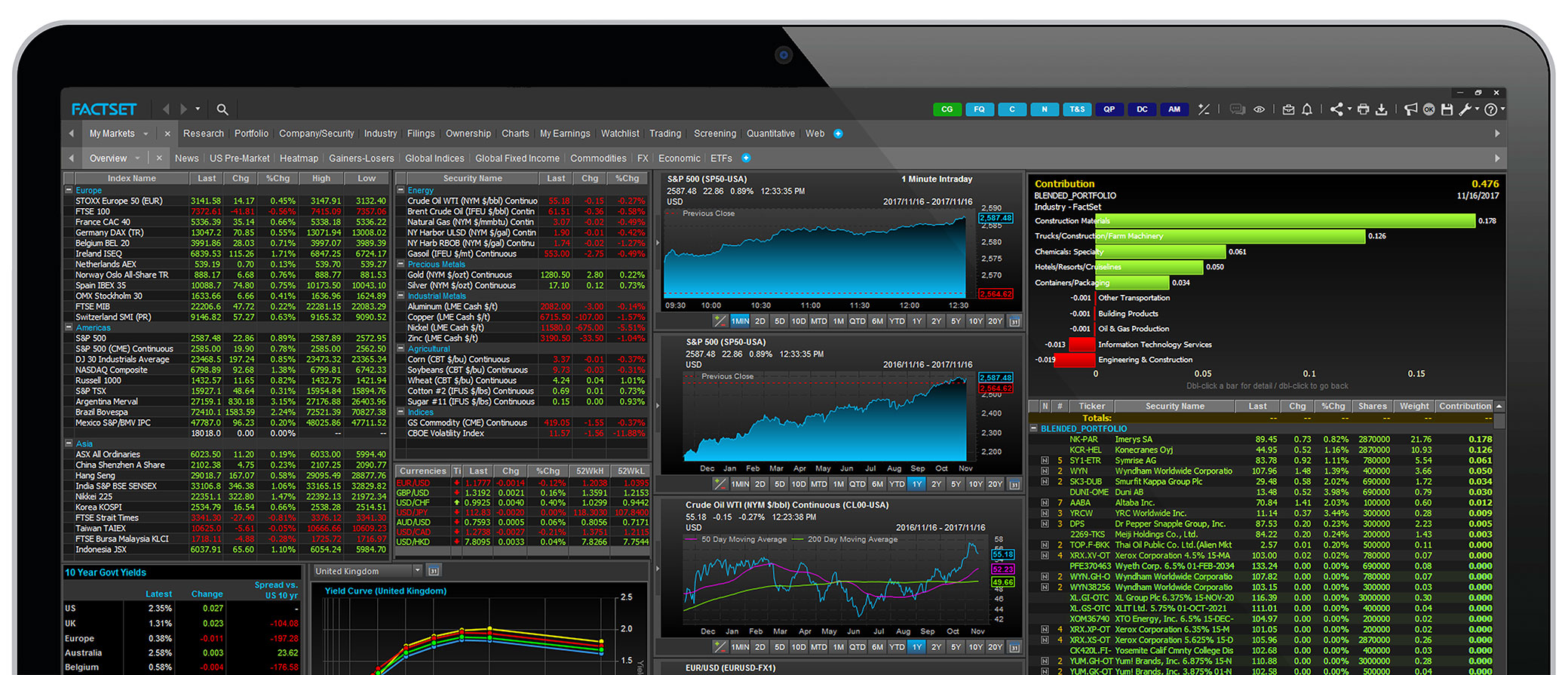 FactSet helps you analyze global markets and portfolios